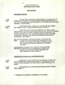 Bretton Woods Documents - Summary Chronicle of Pre Bretton Woods Period - Summary Chronicle