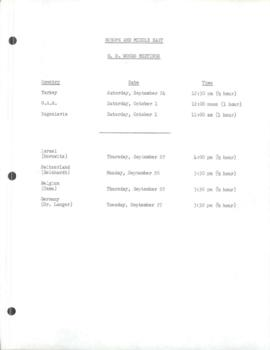 Annual Meeting briefing papers, 1966 - Europe and Middle East - Briefing papers